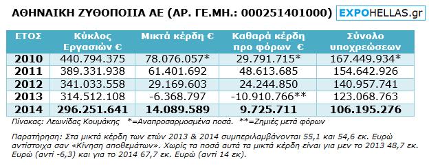 Αθηναϊκή