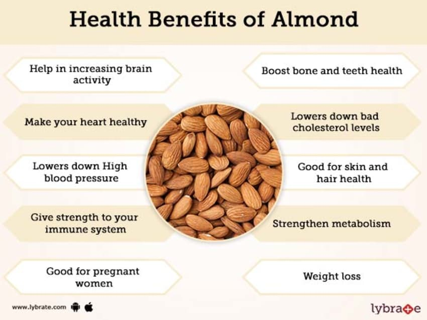 almond milk benefits and side effects