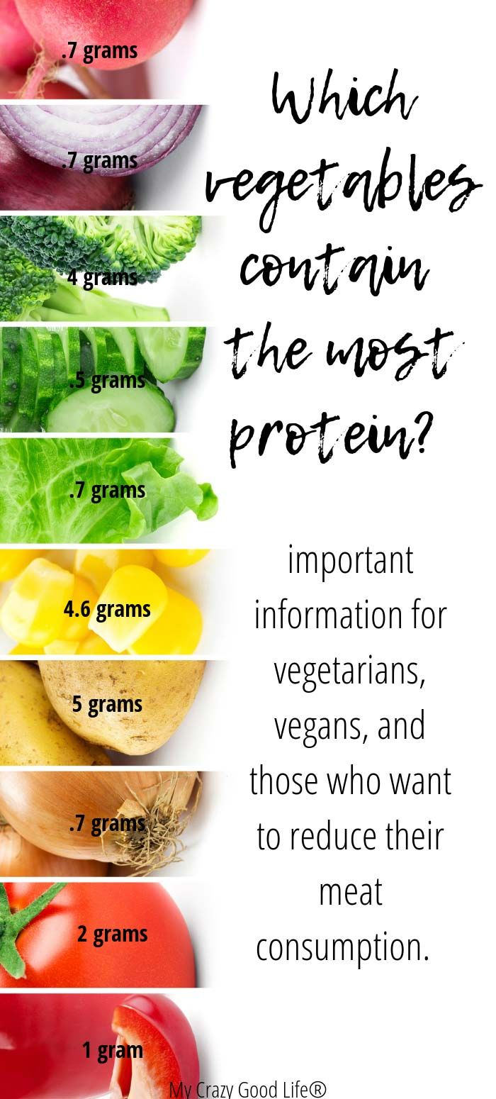 fruits with protein