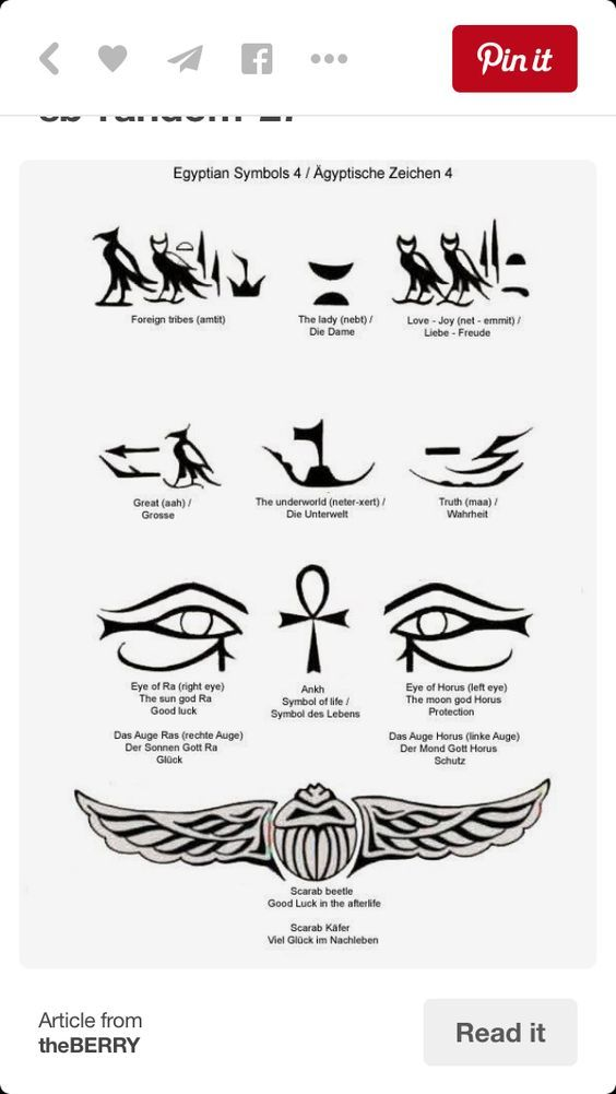 egyptian tattoo meanings