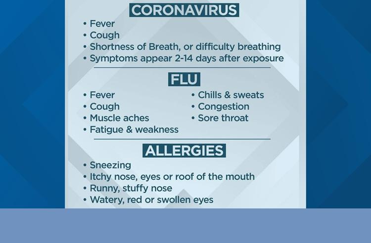Covid-19 Facts and Symptoms | B98.5 | KURB-FM