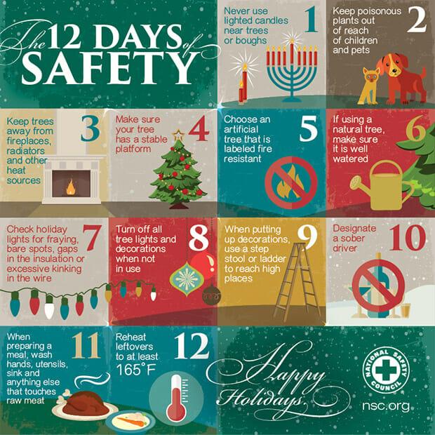 safety raleigh, christmas lights safety, lighting-raleigh