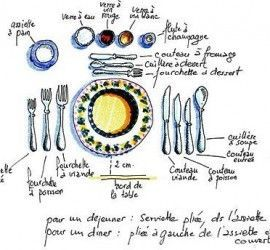 poner la mesa a la francesa