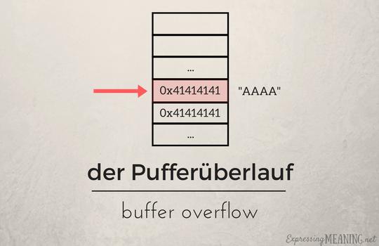 der Pufferüberlauf - buffer overflow