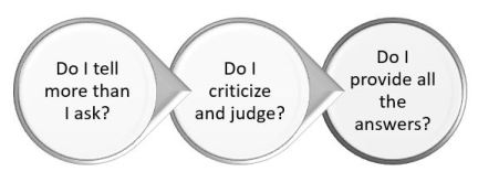 Ask if you tell more than you ask and criticize more than you judge and provide all the anwers