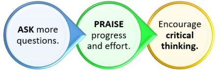 coach better by asking more questions and praising progress and effort and encouraging critical thinking