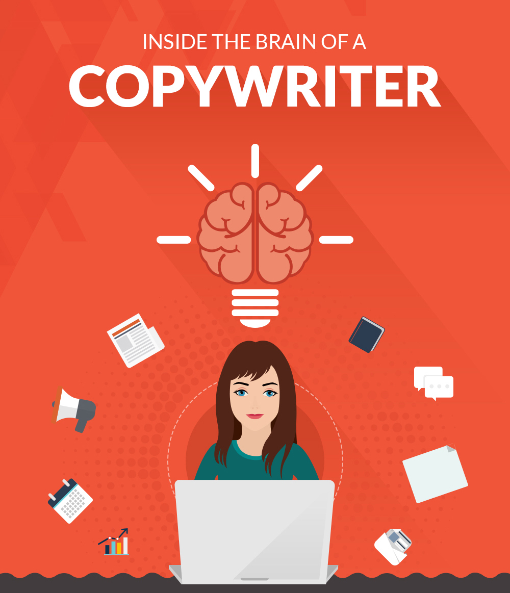 Inside The Brain  Life of a Copywriter Infographic