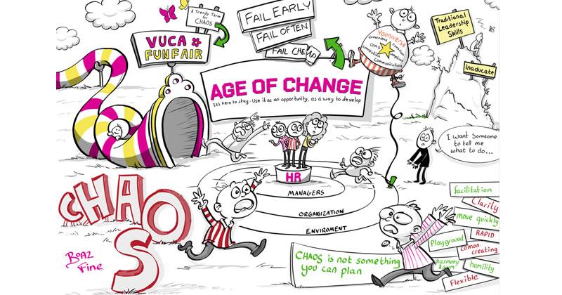 VUCA Era (Volatility, Uncertainty, Complexity, Ambiguity)