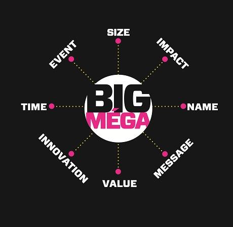 ROM BIG Chart on Exshoesme.com