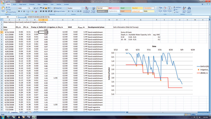 Irrigation Scheduling: The Water Balance Approach - 4.707 ...