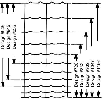 Figure 6. Some common woven wire designs. Standard design
