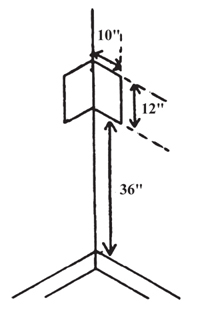 Figure 9. Use sheet metal guards at the interior corners