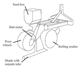 g2035 2 kitchenaid gas grill ignitor wiring diagram wiring diagram library