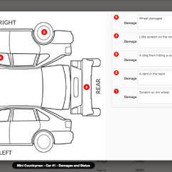 Car Damage Inspection Diagram Lh Lx Torana Wiring Van Template Molecular Markers Of Early Parkinson S Medium Resolution Check Sheet Vehicle Templates