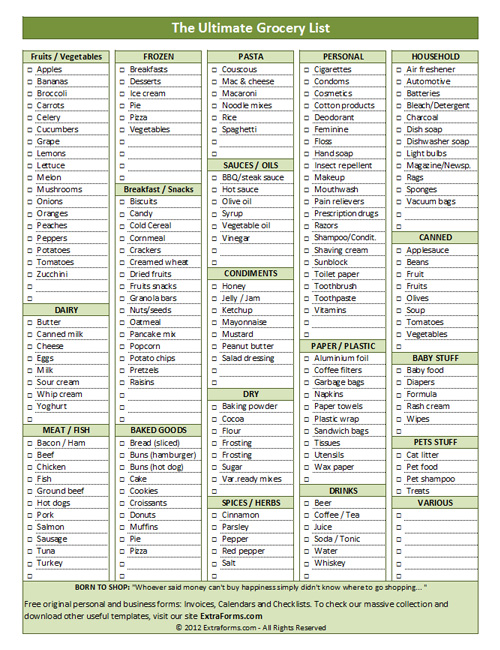 The Ultimate Grocery List Template