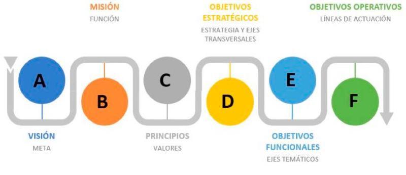 maquetacion-estrategia-ecv-web