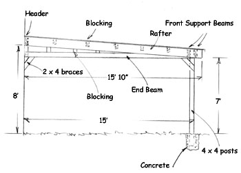 truss style diagram cat5e jack wiring build an attached carport - extreme how to