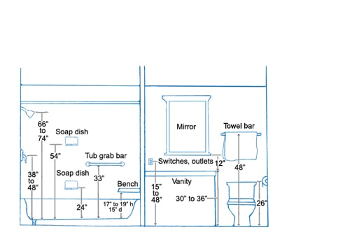 Painting Tips Amp Layout Guidelines For Remodeling Your