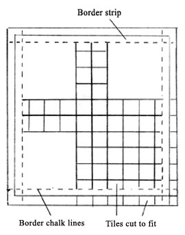 professional tile layout extreme how to