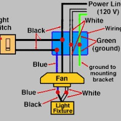 Ceiling Fan Wiring Diagram Two Switches Orbital For Silicon Installing A Extreme How To