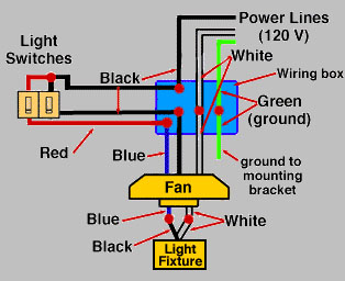 ceiling fan wiring diagram two switches ac plug installing a extreme how to and light controlled by independent wall