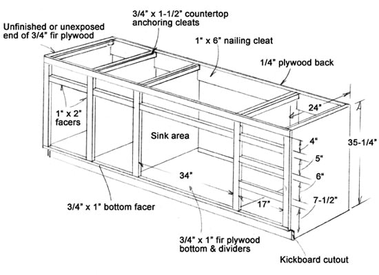 how to make kitchen cabinets wayfair cart cabinet building basics for diy ers extreme the simplest cabinetry is a box construction such as shown typical dimensions of an applied facer