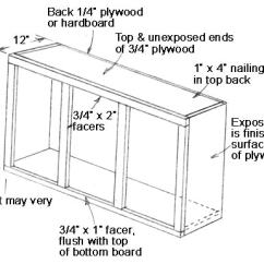 How To Make Kitchen Cabinets Island Chandeliers Cabinet Building Basics For Diy Ers Extreme This Is The Typical Construction Of An Upper With Applied Facer