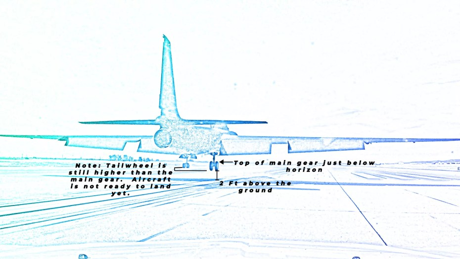 diagram of the U-2 at 2 feet