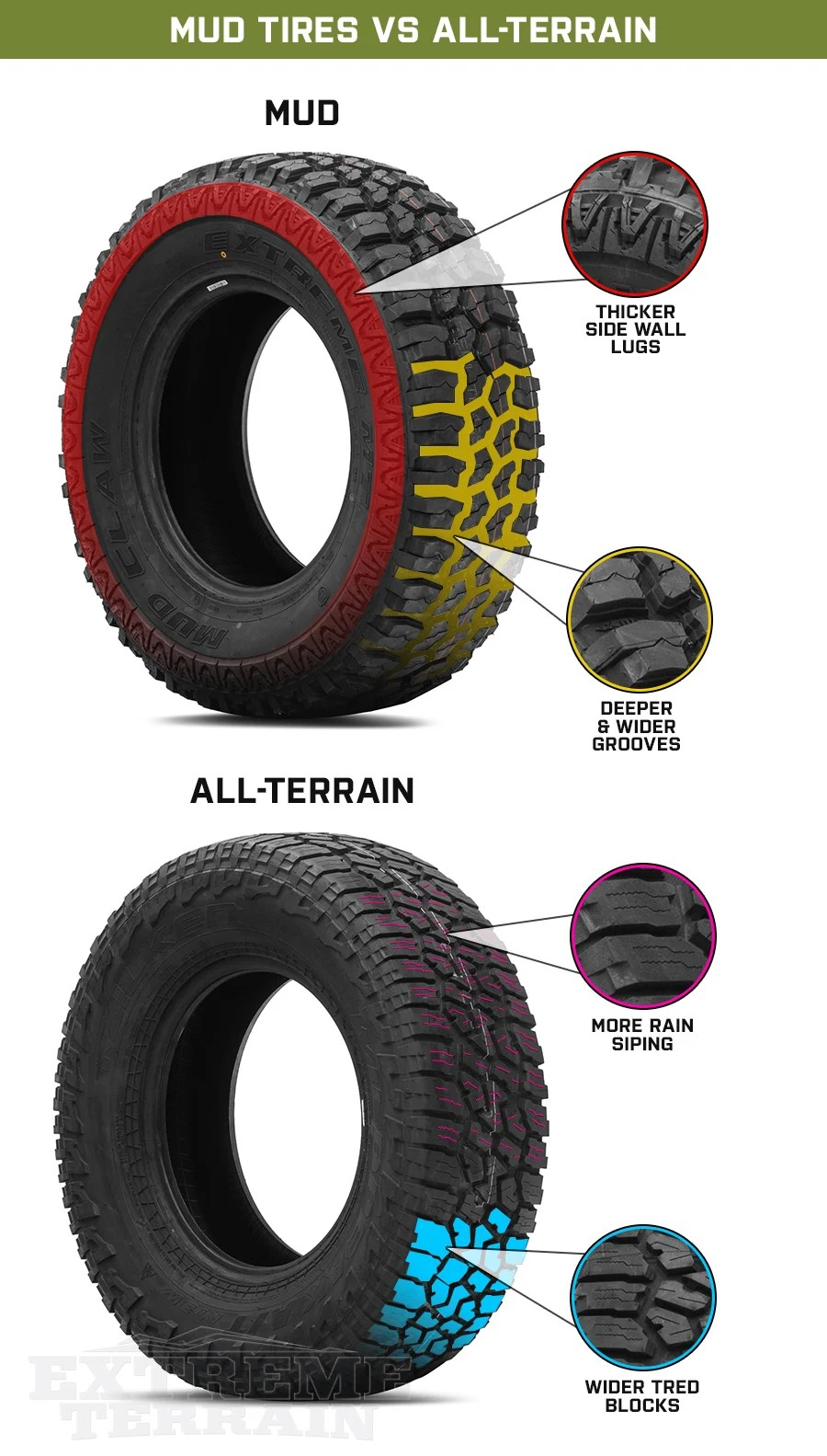 Everything You Need to Know About Jeep Wrangler Wheels
