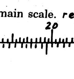 vernier calliper diagram [ 1829 x 457 Pixel ]