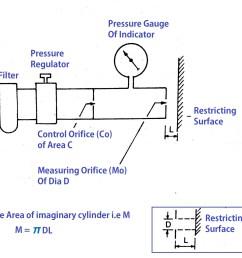 pneumatic comparators pressure comparators [ 1856 x 1596 Pixel ]