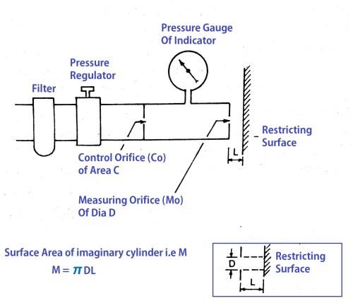 small resolution of pneumatic comparators pressure comparators