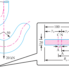crane hook design problem sample [ 1406 x 860 Pixel ]