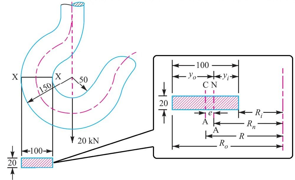 medium resolution of crane hook design problem sample