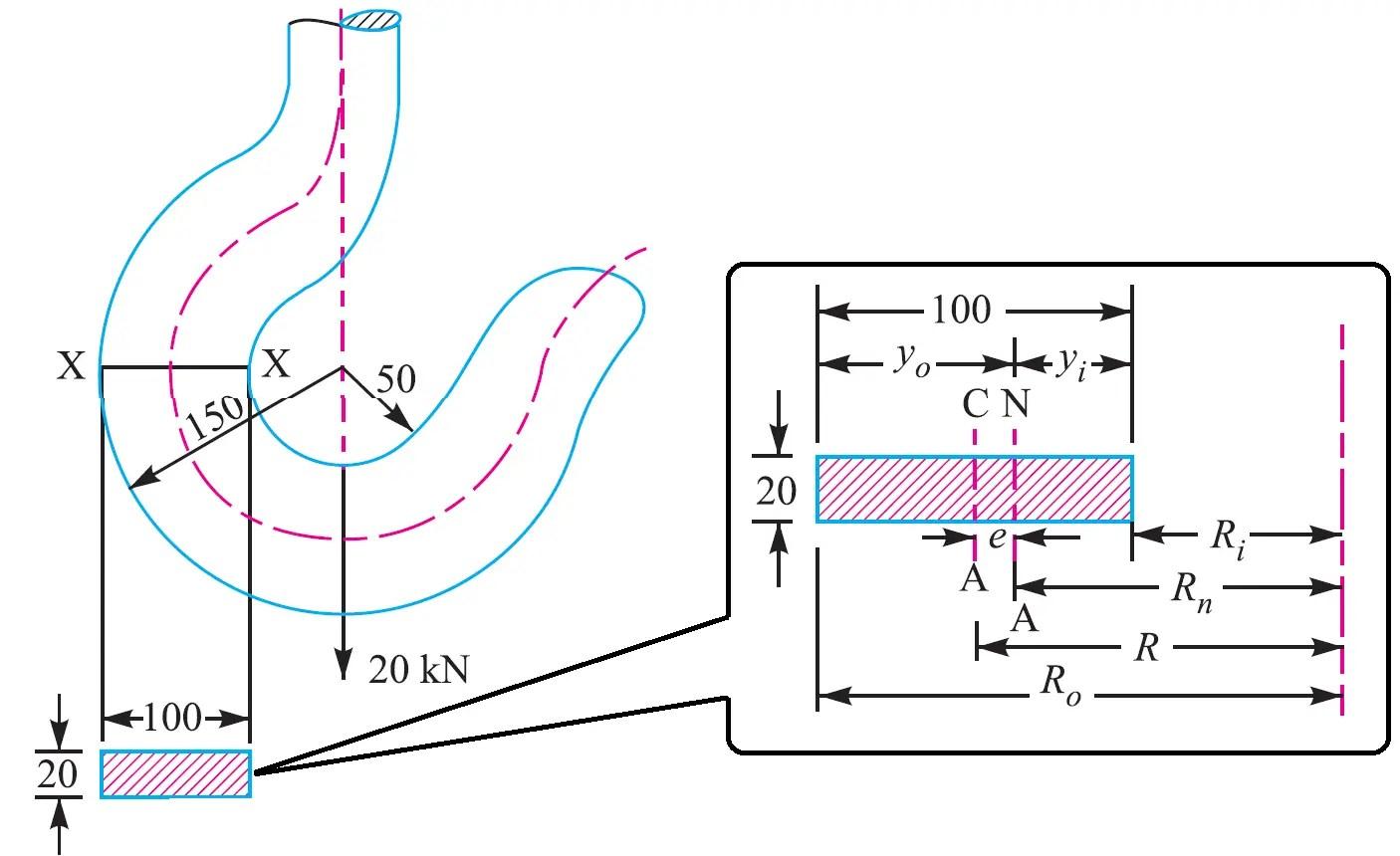 hight resolution of crane hook design problem sample