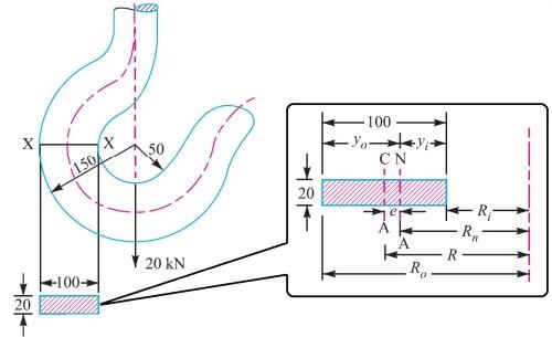 small resolution of crane hook design problem sample