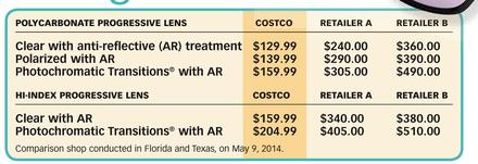 Costco eye exam coupon 2018