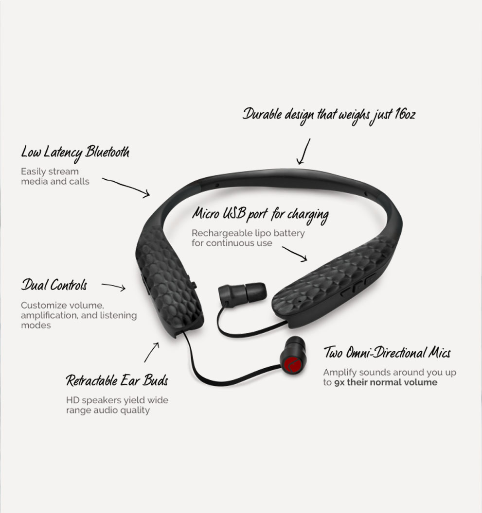 Custom infographic imagery for lucid headphones