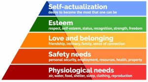 maslow hierachy of needs min 300x166 - Sex work is a luxury, not a right