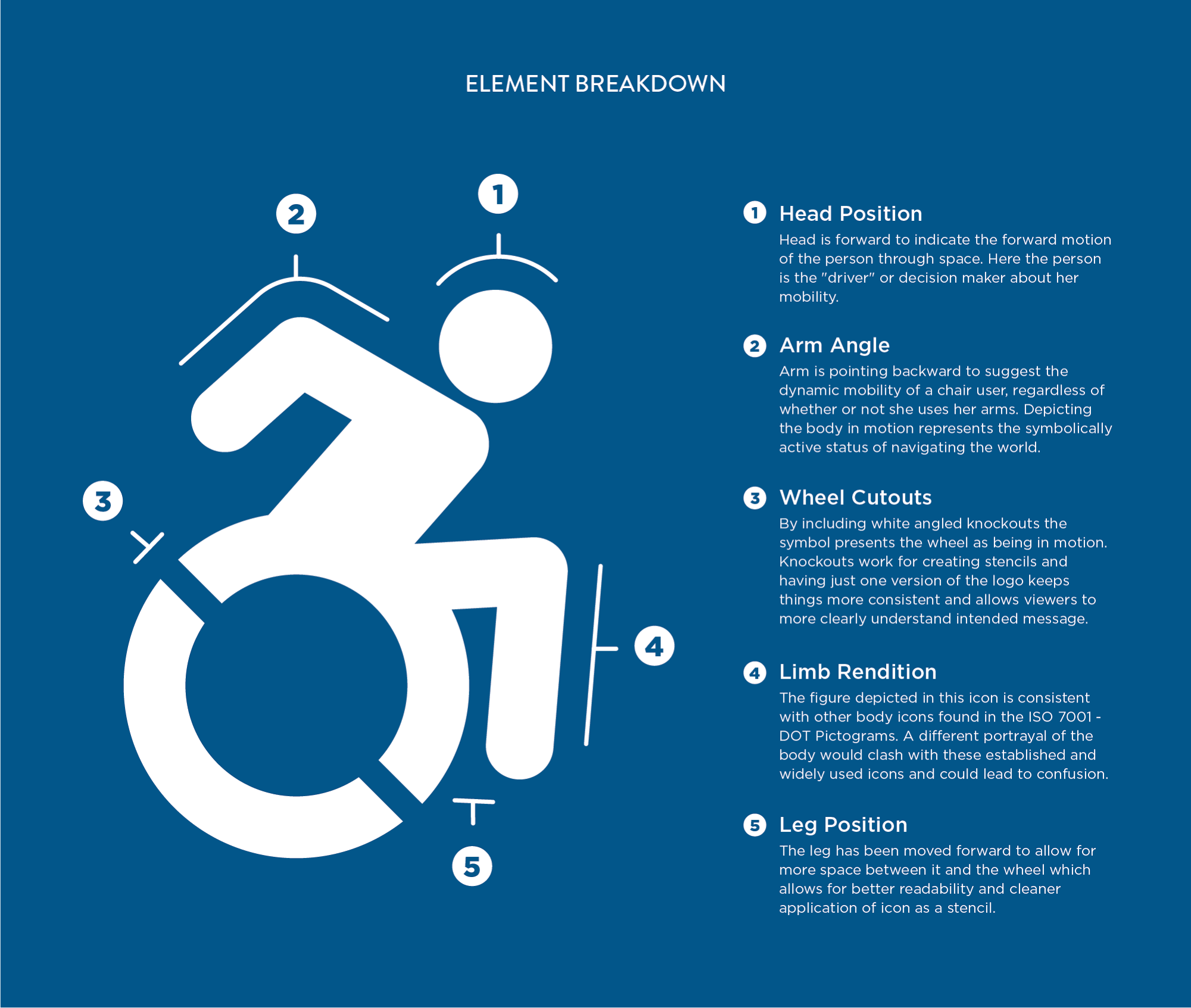 hight resolution of accessible icon diagram