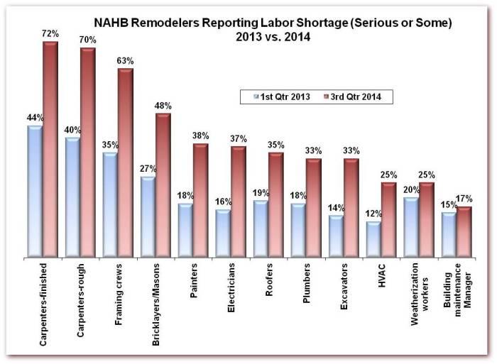 RMI shortages 13v14