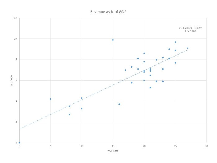 RevenueGDP (00000002)