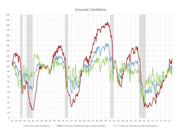blog confidence 2015_08_1