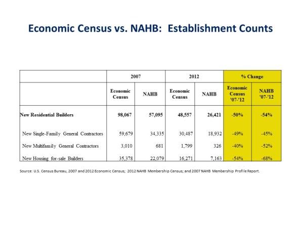 Blog Census II