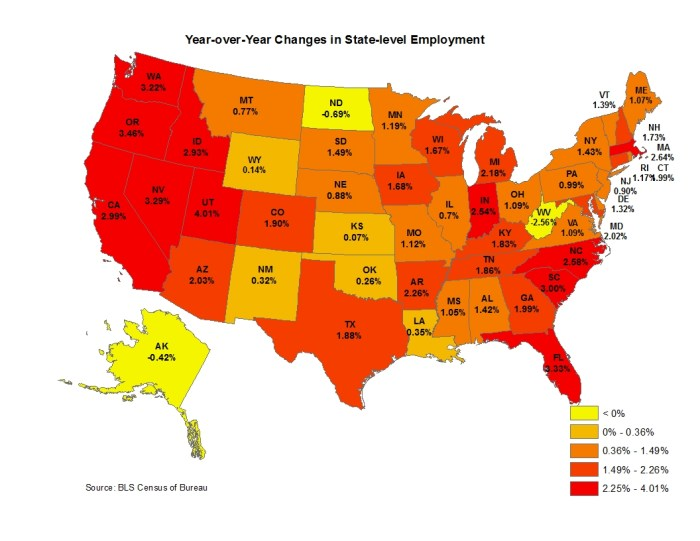 total_employment