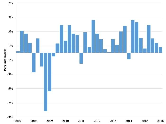 GDP Exhibit 1