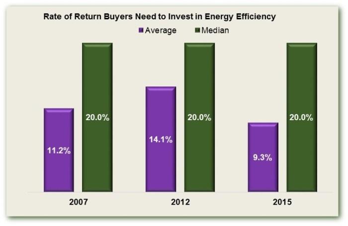 Green Trends 3