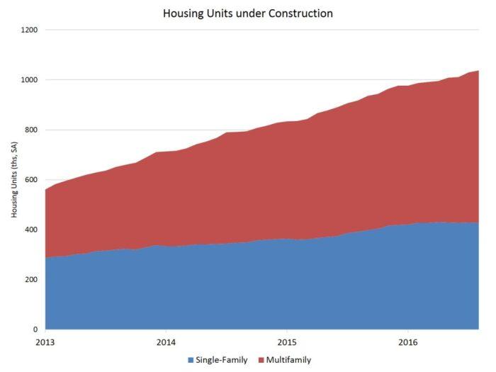 housing-under-construction