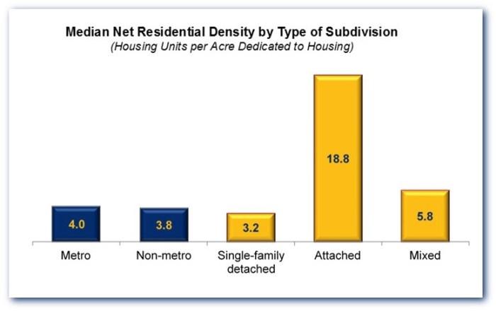 subdivisions-03
