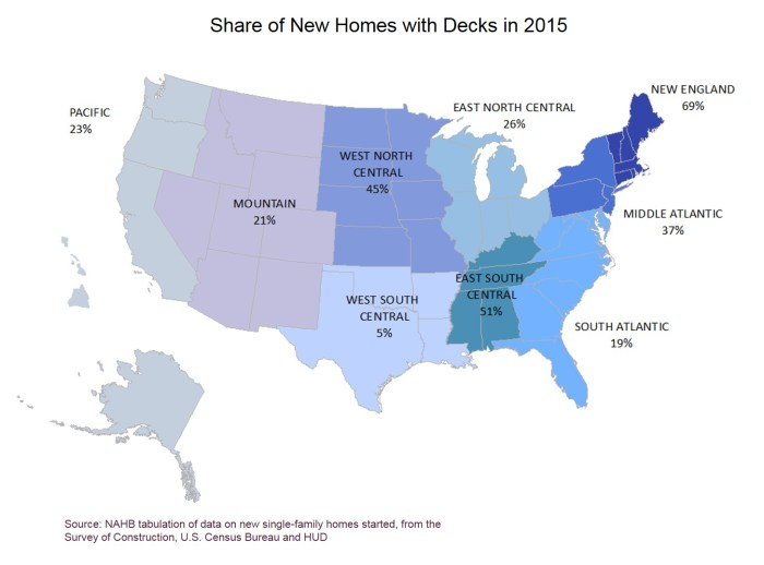 decks-in-2015